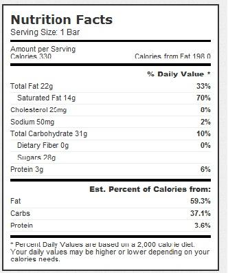 Food Diabetic Disney